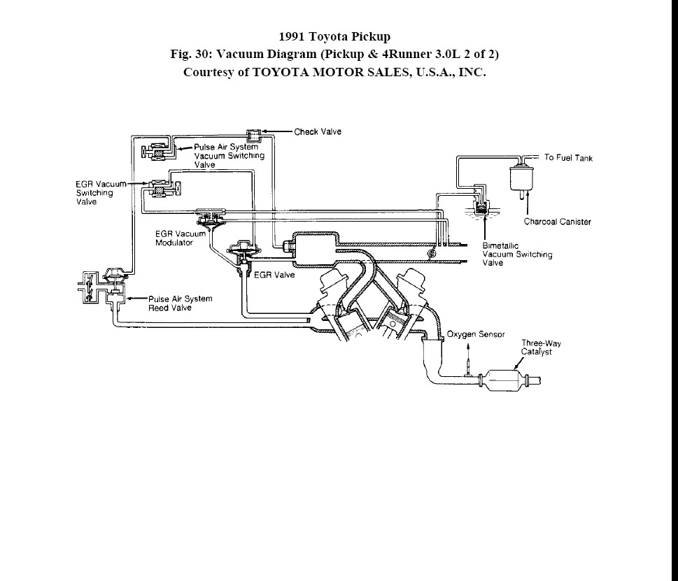 i need a diagram of where the vacuum hoses and fuel hoses ... 1990 toyota pickup v6 vacuum diagram