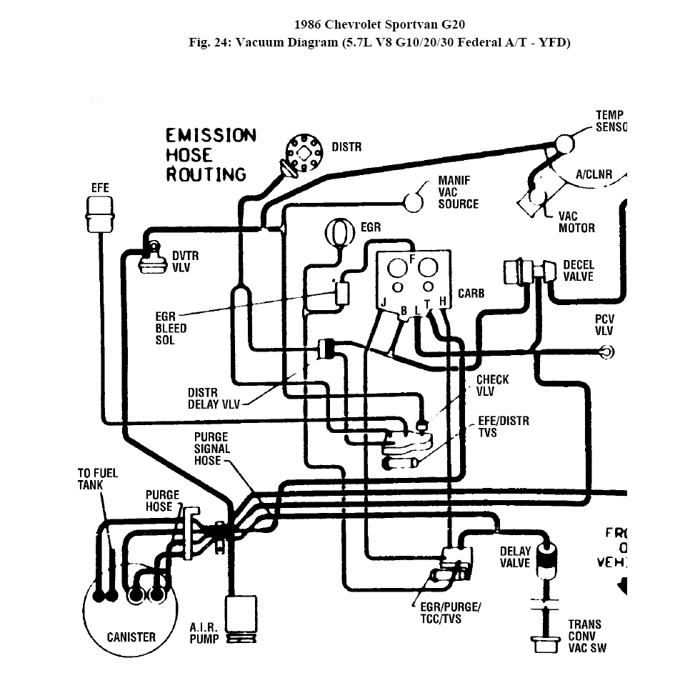 I Need A Vacuum Diagram For A 1986 Chevy Van