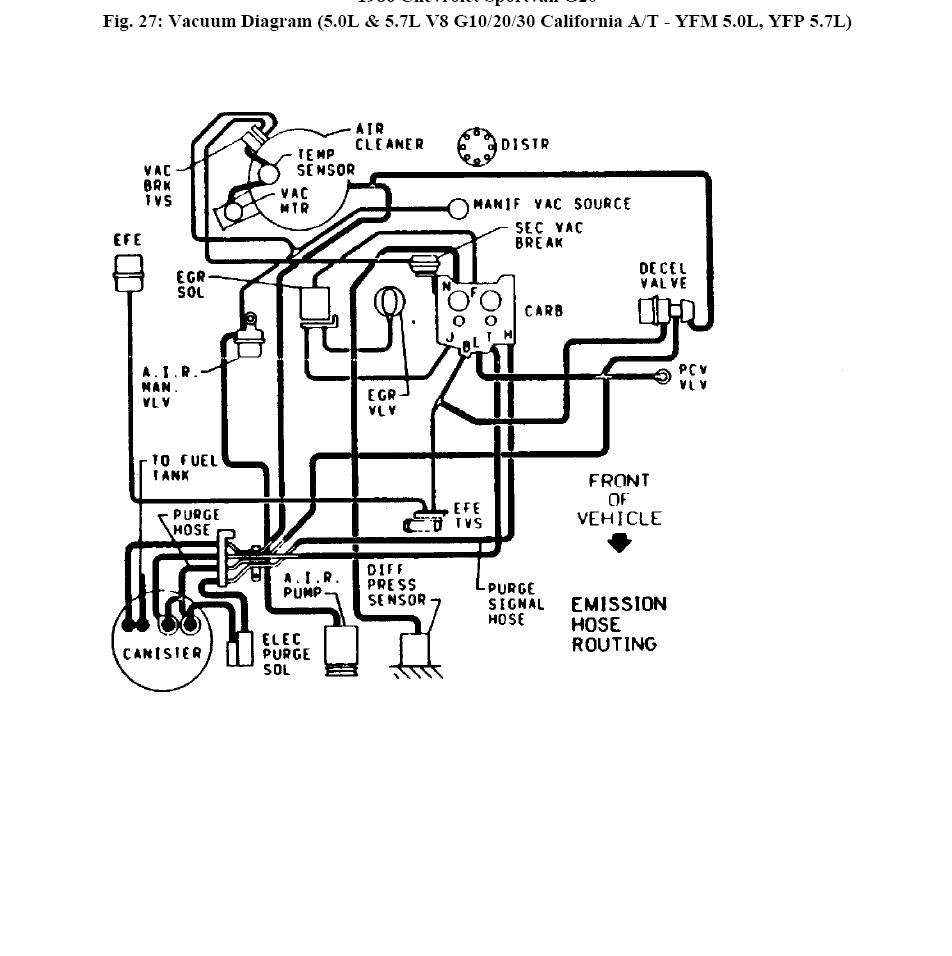 I Need A Vacuum Diagram For A 1986 Chevy Van