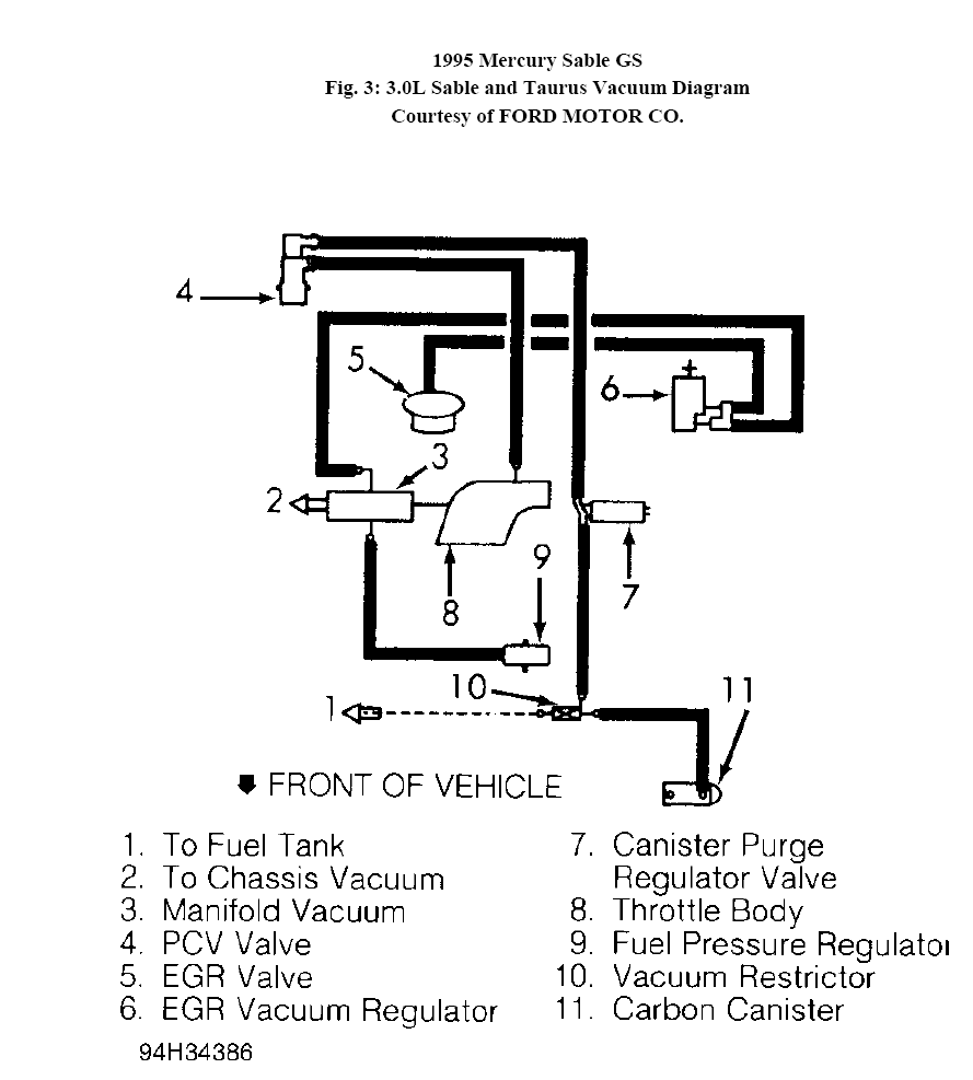 vacuum system install 1997 mercury sable service. Black Bedroom Furniture Sets. Home Design Ideas
