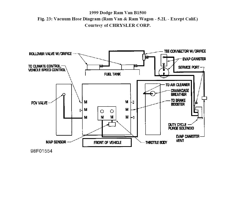 Need Vacuum Hose Diagram For 1999 Dodge 1500 Van 5 2l