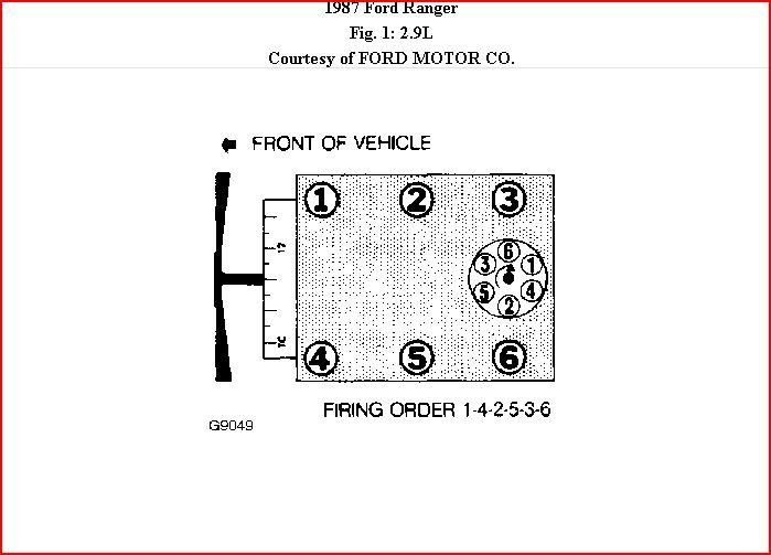 Firing Order Diagram For An 87 Ford Ranger 2 9 V6