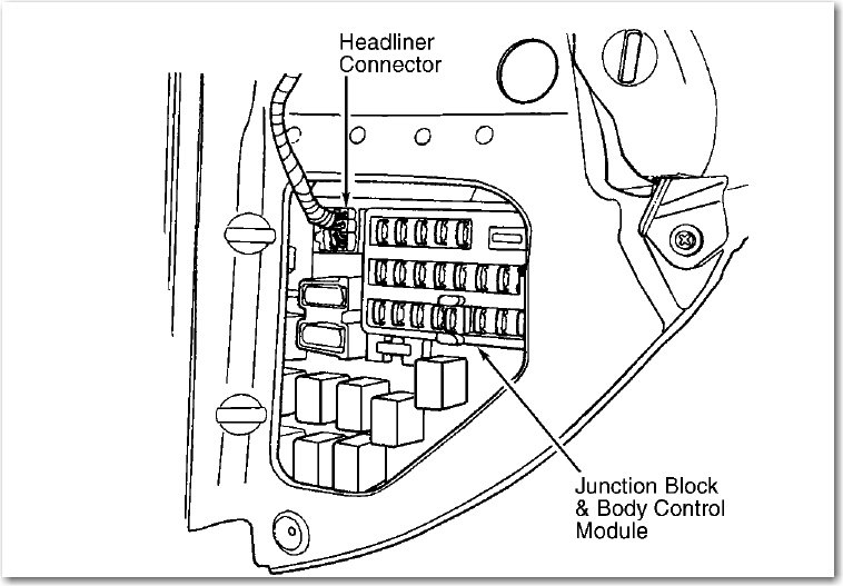 99 Chrysler 300m Fuse Diagram