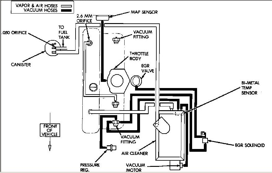 1990 jeep cherokee laredo vacuum diagram trusted wiring diagram online i need the vacuum hose diagram for a 89 cherokee 4 0 2 5l jeep engine diagram 1990 jeep cherokee laredo vacuum diagram