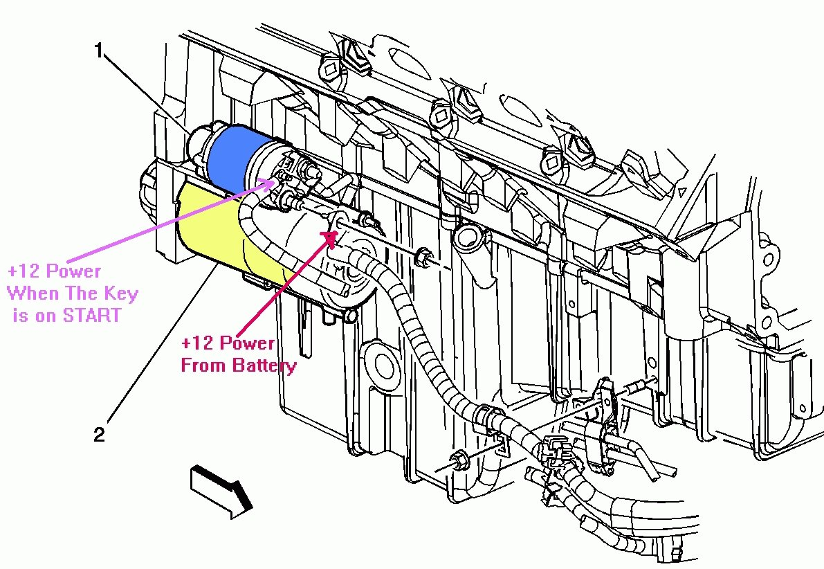 service manual  solenoid pack for a 2008 hummer h2 pdf