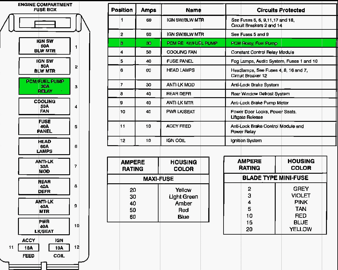 2001 Ford Taurus Fuel Pump Fuse Diagram Wiring Library