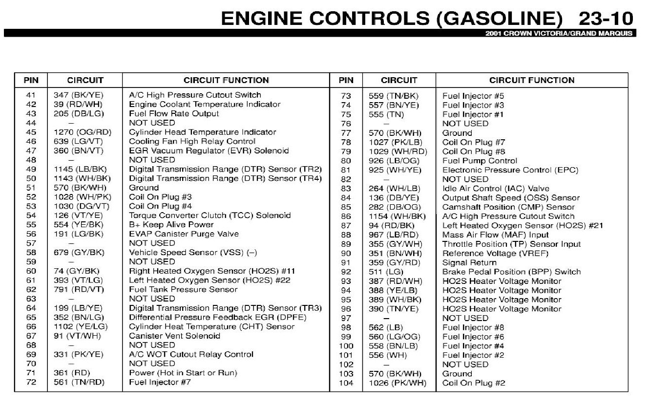 2001 ford crown victoria: schematic..2003 mercury..this engine swap