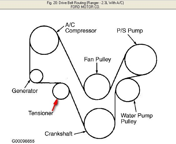 How Do I Adjust The Drive Belt Tensioner So Can Install A New. Ford. 2 3l Ford Engine Serpentine Belt Diagram At Scoala.co