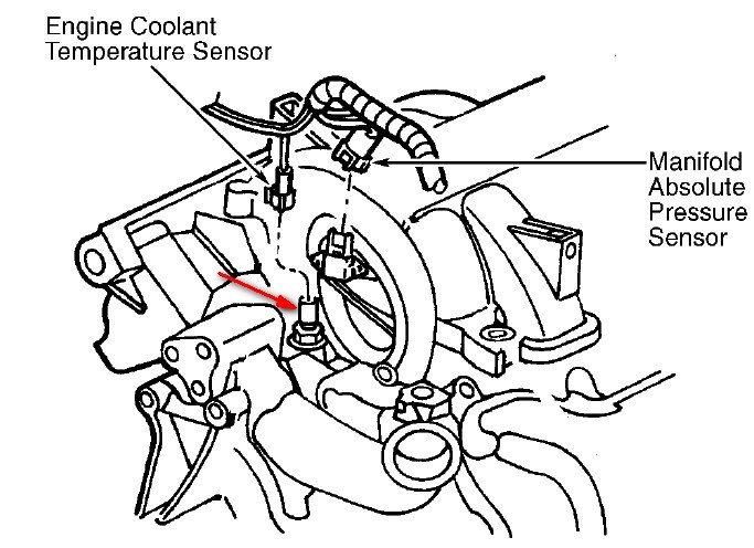 My Jeep Grand Cherokee Is Over Heating Radiator Fan Not Running I Have Replaced Thermostat  And