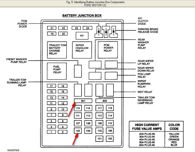 Bjb on 2001 Ford Excursion Wiring Diagram