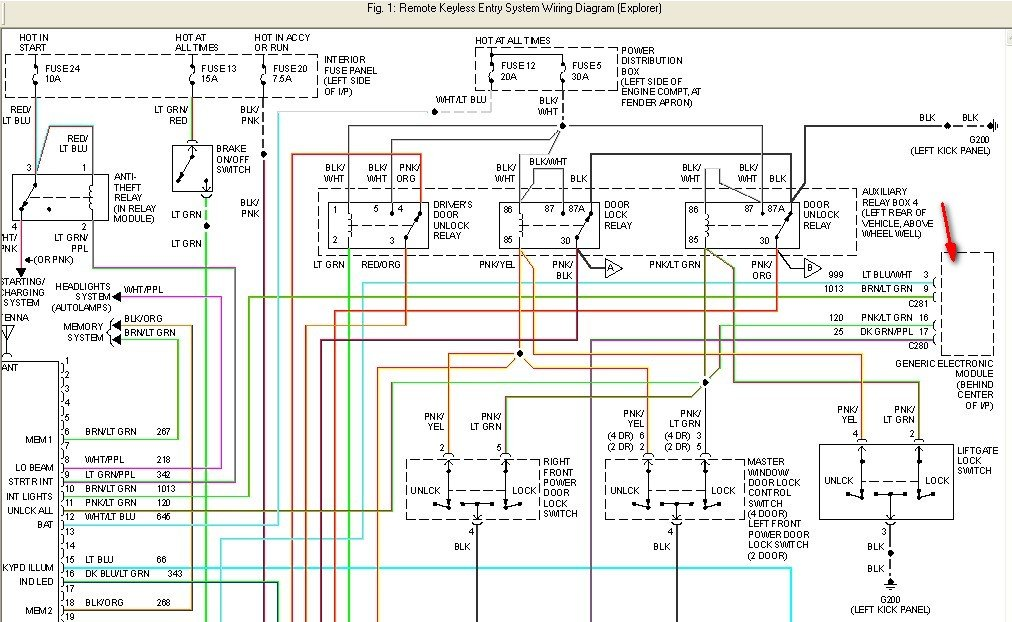 ford gem module wiring diagram 2003 ford expedition wiring
