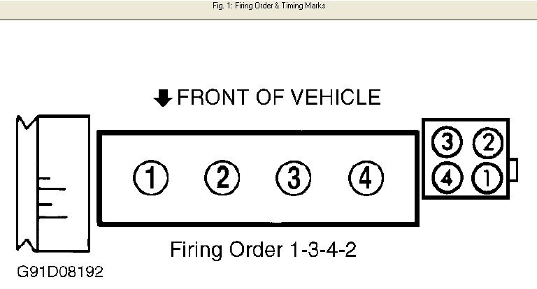 what is the firing order for a \u0027\u002797 ford escortFord Escort Zetec Wiring Diagram #21