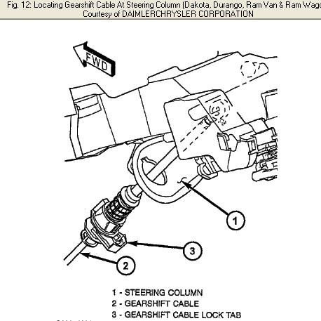 Cable on 2004 Dodge Dakota Transmission Solenoid