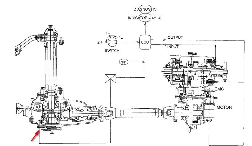 I Need A Schematic Layout For The 4 Wheel Drive System On The 2003 Kia Sorento