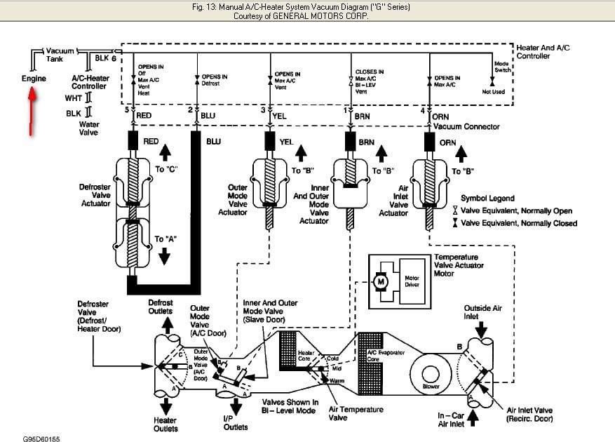 chevy equinox vacuum diagram  catalog  auto parts catalog