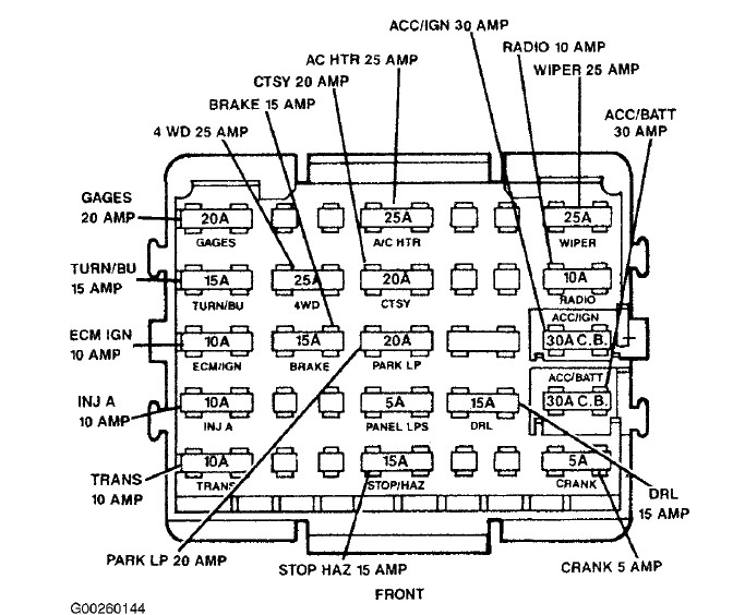 1988 gmc sierra fuse box  location  auto fuse box diagram