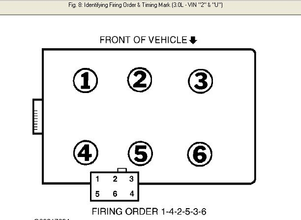 2002 ford taurus starter wiring diagram 2002 ford taurus firing order diagram i need firing order from coil to cylinders for a ford ...