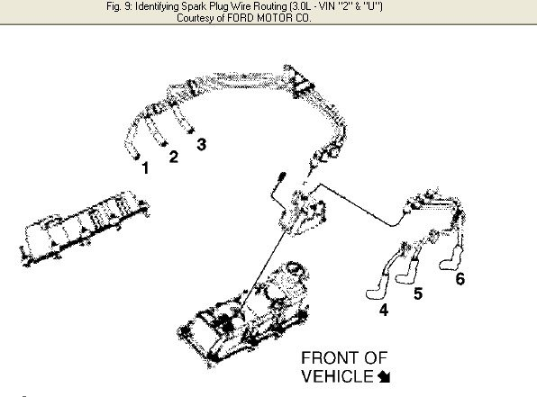 2001 Ford Ranger Engine Diagram Car Tuning Wiring Diagram Schema