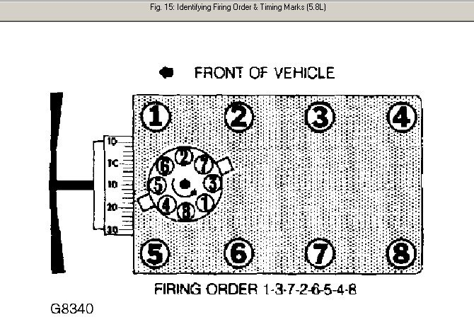 what is the firing order of a 1993 f150 5 8 liter engine i need diagram to show order at engine. Black Bedroom Furniture Sets. Home Design Ideas