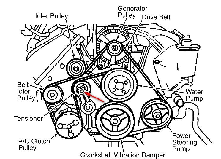 f150 serpentine belt tensioner