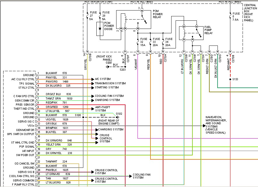 2003 Ford Expedition Fuel Pump Wiring Diagram - Best Wiring ...