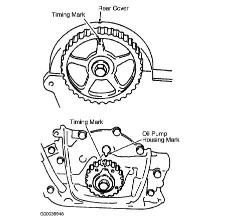 where do i align the camshaft pulley when installing timing belt on 89 Geo Prizm graphic graphic