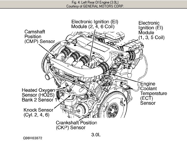 where is the exact location of the crankshaft position