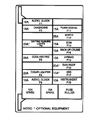 2008 09 15_095855_fuse3 ineed a diagram for the fuses in a daewoo leganza 2001 2002 daewoo leganza fuse box diagram at webbmarketing.co