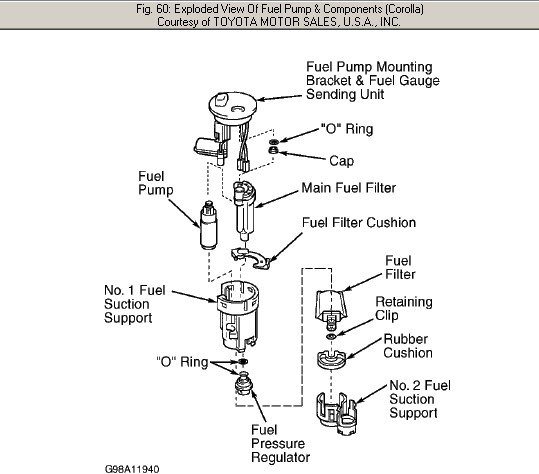 how do i replace the fuel pump on a 2002 toyota corolla