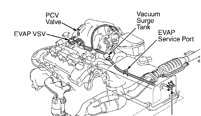 Where Is The Pcv Valve On My 2001 Toyota Sienna Van  V