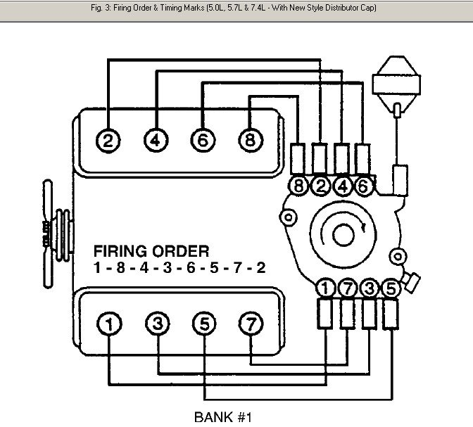 1974 chevy truck starter wiring diagram 1996 chevy 3500 dually pickup truck with the distributor 1997 chevy truck starter wiring diagram #11