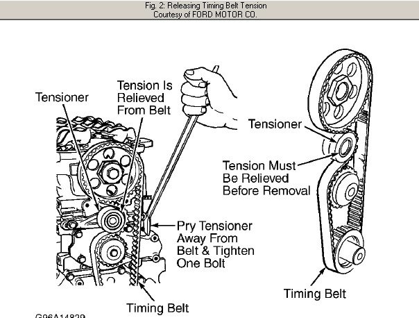 Need Instuctions To Replace Timing Belt On 86 Ford Escort Single