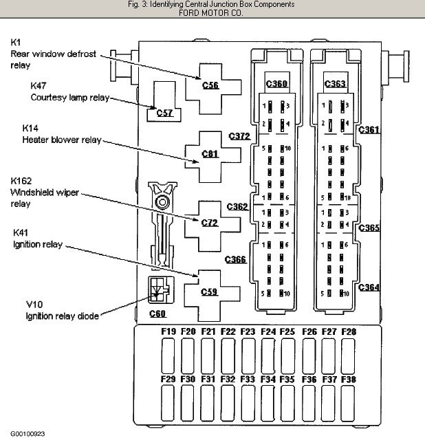 2008 12 24_175411_CJB 98 ford contour fuse diagram 98 wiring diagrams instruction 1984 Mercury Lynx Hatchback at mifinder.co