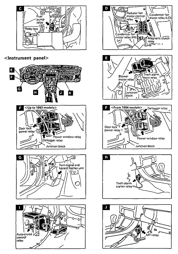 mitsubishi 3000gt fuse box diagram  u2022 wiring diagram for free