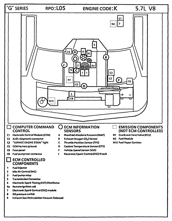 wiring diagram for 1983 gmc vandura 1983 gmc transmission
