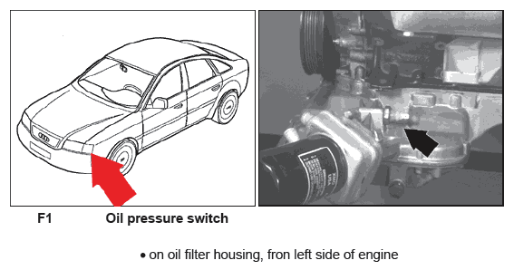 Need To Know Oil Pressure Sensor Location For Audi 2002