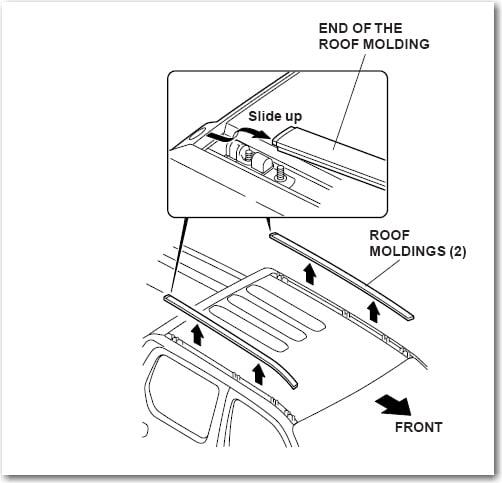 2006 honda ridgeline roof parts diagram  honda  auto