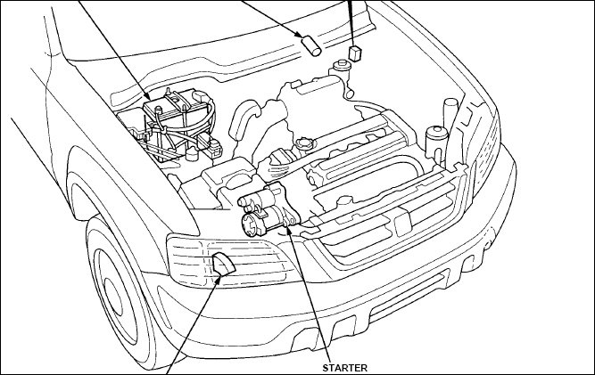 Where Is The Starter Located On A 1999 Honda Crv