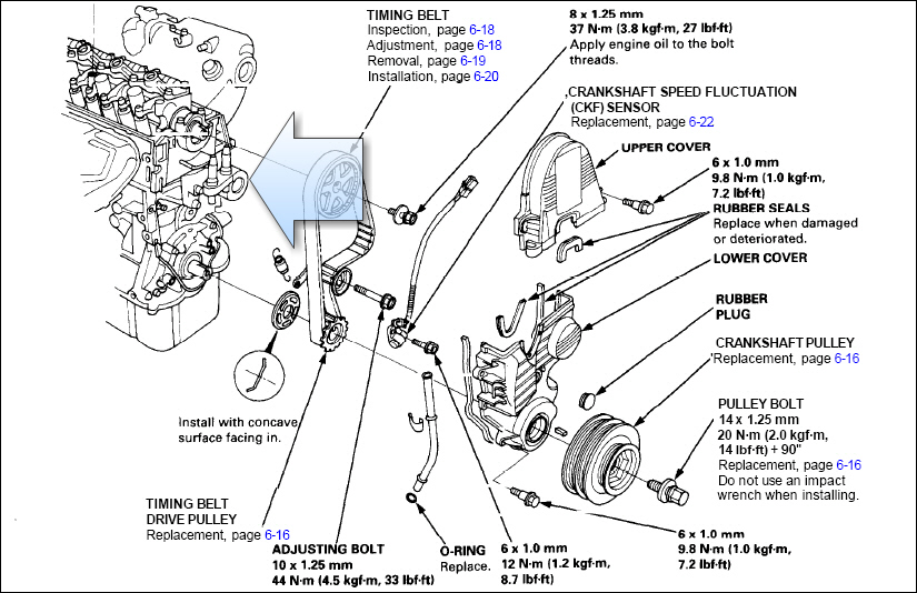 Hi, Welcome To Just Answer. Iu0027m Acuramstr. The Water Pump Is Behind The  Timing Cover On The Front Of The Engine It Is Driven By The Timing Belt. ...