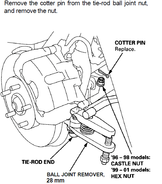 How To Replace Tie Rod Ends On 1997 Acura Rl. The First Thing To Do Is Remove Outter Joints From Knuckle Graphic. Acura. 2000 Acura Tl Tie Rod End Diagram At Scoala.co