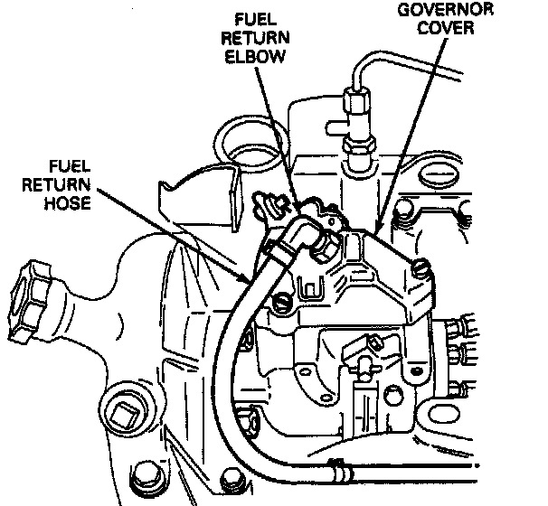 I Have A 93 Ford E350 7 3l Diesel Van And The Thing Wont Start When