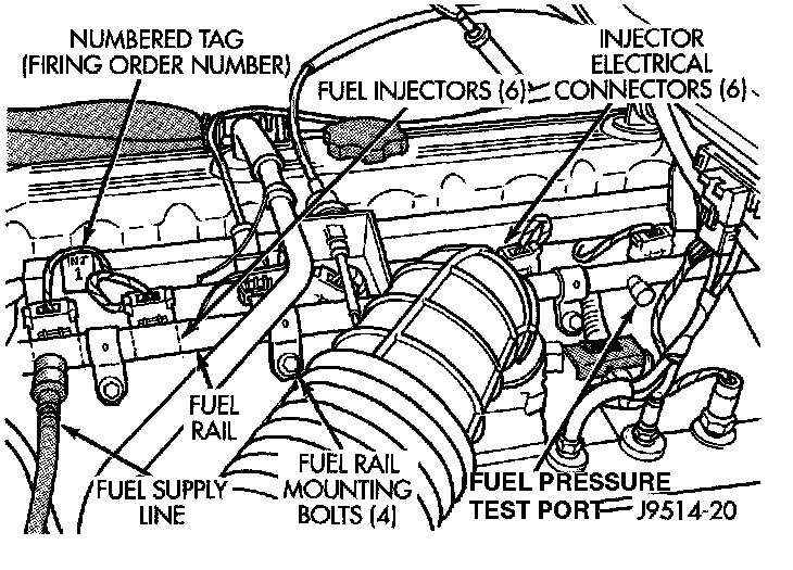 Jeep Wrangler Fuel Wiring Harness Diagram Electrical Circuit