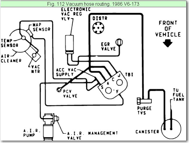 Need 1986 Chevy S10 2 8 Vacuum Diagram That Includes