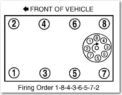 Fire Order On A 1996 Dodge 2500 360. Dodge. 1985 Dodge 5 9 Firing Order Diagram At Scoala.co