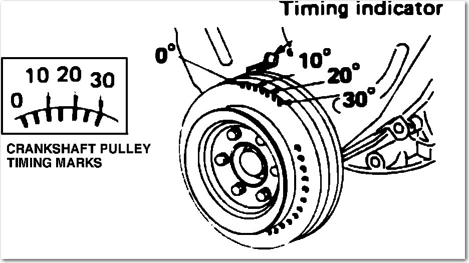 service manual  how to set timing marks on a 1994 plymouth acclaim