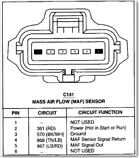 I need a maf sensor wiring diagram for a 2001 f150 with a 5.4l. | Ford Mass Air Flow Sensor Wiring Diagram 2001 |  | JustAnswer