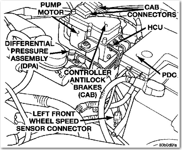 Can You Describe And Tell Me Where To Locate The Abs Control Module