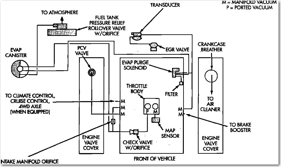 ram 1500 need diagrams ram v6 heater vacuum hoses best part ofneed vacuum hose diagram for 1994 dodge dakota 3 9 engineram 1500 need diagrams ram v6