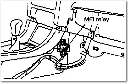 Where Is The Fuel Pump Relay Located On A Mitsubishi