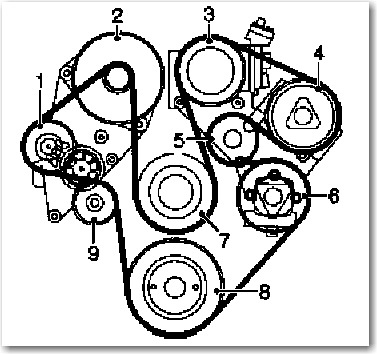 I Am Trying To Change My Alternator On My 2001 Lr Disco Ii How Do I